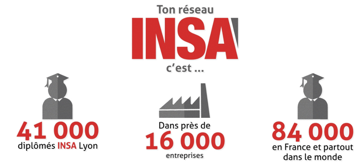 Rencontre if insa